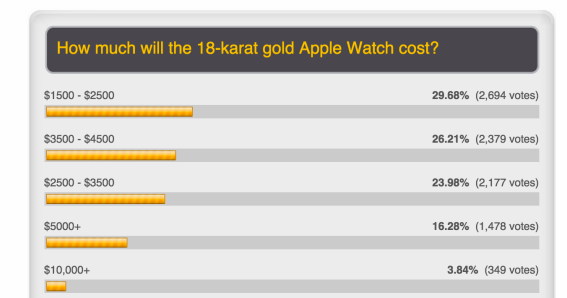 apple-watch-gold-survey-01