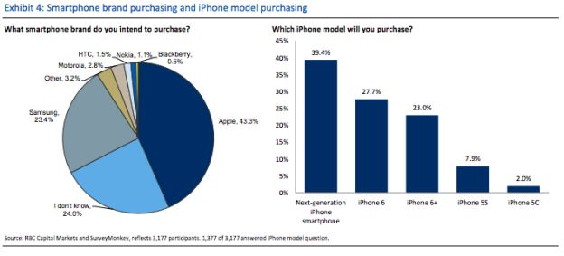 Apple-vs-Samsung-brand-and-iPhone