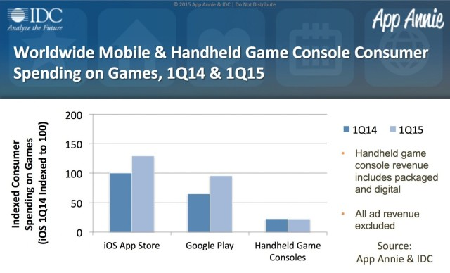 Mobile-vs-Handhelds-640x388