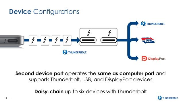 thunderbolt-3-interfejs-2